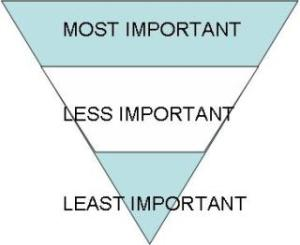 Inverted Pyramid provides the user from the most important information to the least important information.
